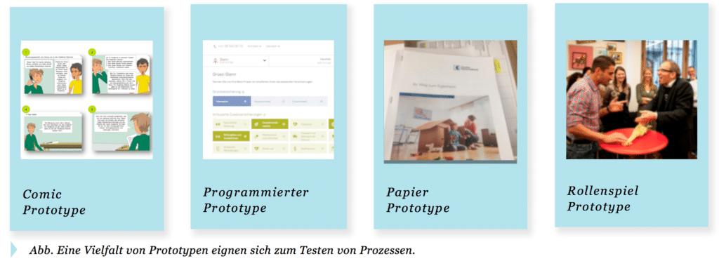 Eine Vielfalt von Prototypen eignen sich zum Testen von Prozessen.